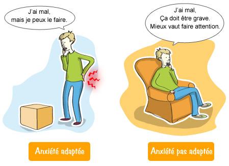 Lombalgie et anxiété : mécanismes et conséquences