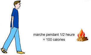 Brûler des calories en marchant