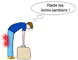 Les muscles ischio-jambiers sont raides