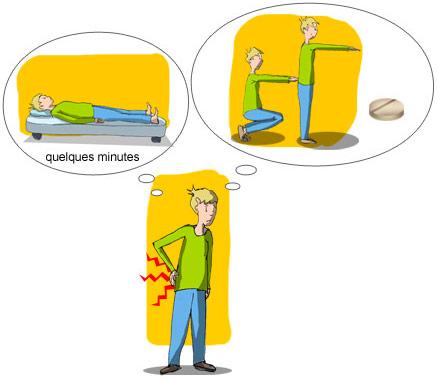 Comment soulager la douleur
