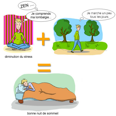 Diminution du stress et exercice quotidien pour améliorer le sommeil