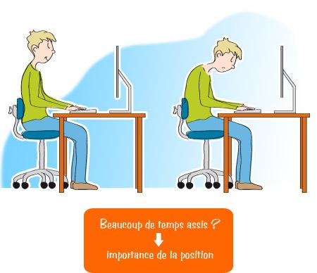 En cas d'assise prolongée - Constat : enjeux