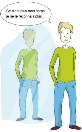 Lombalgie - Atteinte de l'intégrité corporelle