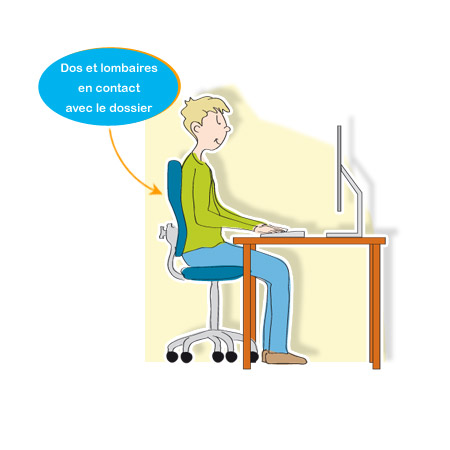 En cas d'assise prolongée - Que faire : Position assise correcte