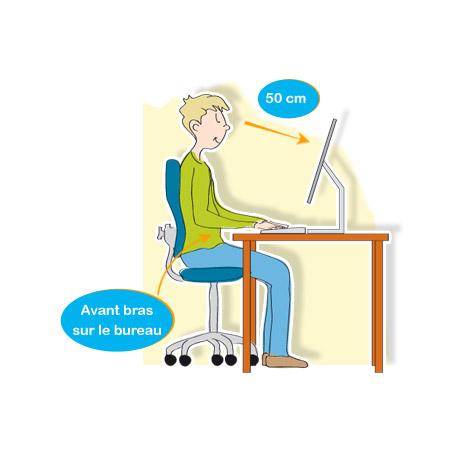En cas d'assise prolongée - Que faire : Position assise correcte