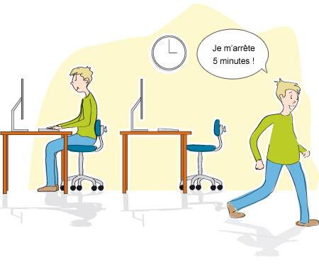 En cas d'assise prolongée - Que faire : Principes