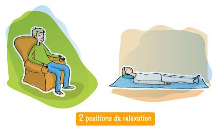 Lombalgie - Lutte contre la perte de confiance - La relaxation : positions