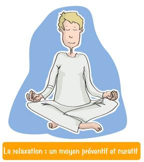 Lombalgie - Lutte contre la perte de confiance - Relaxation
