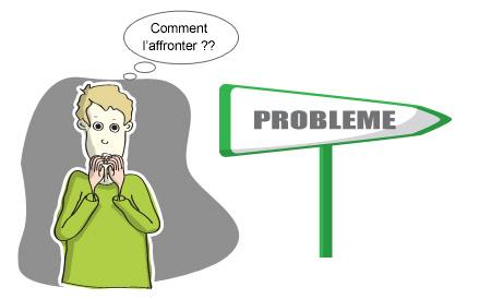 Lombalgie - Principe de la résolution de problème