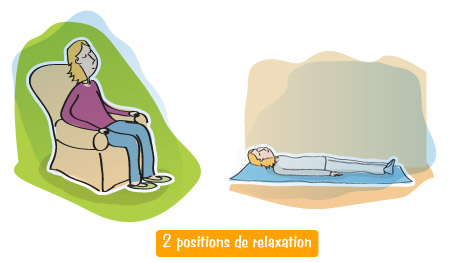 Lombalgie - Position de relaxation
