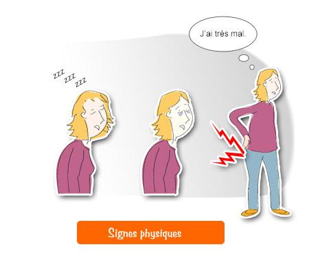 Lombalgie - Signes physiques de trouble du sommeil