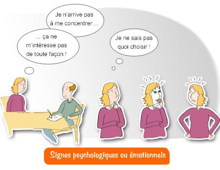Lombalgie - Signes psychologiques de trouble du sommeil